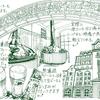青島ビール博物館と周辺のローカル街