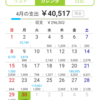 ニッコマ卒が新卒何年で1000万円貯められるか【検証】【1ヶ月目:集計編】