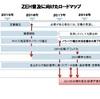 ZEH(ネット・ゼロ・エネルギー・ハウス)とは?認定基準と受けられる補助金の内容