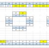 GOD凱旋&GOジャグが高配分 パチスロ GINZA S-style 5月12日データ