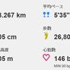 峠も走って28km