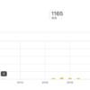 7月終了!1ヶ月で1165アクセスと52人の読者に感謝してるブログ初心者な新社会人サラリーマン