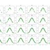 matplotlib.pyplotで一枚の枠に図を複数埋め込む方法
