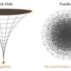 じじぃの「情報のパラドックス・ブラックホールの底には何があるのか?ホーキング・虚時間の宇宙」
