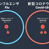 新型コロナウイルスの怖さを解説する動画