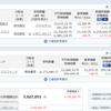 ただの今週のリスク資産状況(R1.6.9)積立NISA利用している人は日本の人口のたった1%??自分の身は国は守ってくれないよの件