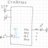 割り込み / InterruptInクラスとTimeoutクラスとを併用してスイッチ入力をディバウンスする