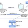 「PROJECT TSUKUYOMi」とは何だったのか(ハードウェア、ネットワーク編)