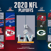 ディビジョナルラウンドプレイオフ二日目。~NFL2020 Vol.9~