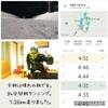 2019年2月3日(日)【冬の祭りに上陸!&インスタグラム開設のお知らせの巻】