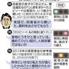 首相答弁を判定ブログ 「信号無視話法」論点すり替えは「赤」 - 東京新聞(2019年3月3日)