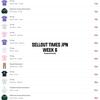 【3月31日】Supreme Week6 速報 完売タイムと今後の傾向