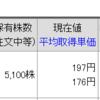 2019/7/1幸先よく地合通り