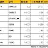 マイナー仮想通貨投資日記 6/4 午前の部