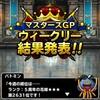 level.1353【マスターズGP・雑談】5周年杯の経過とその他雑談