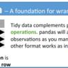 Python/pandas公式チートシート解説:前処理のゴールとなるTidy Dataとは