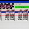 簡易走行レポ#130 竹川サーキット ~Tバーを変えてウレタン路面で転ばないよう調整!~