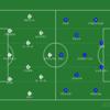【サイドにあった勝負の肝】Premier League 19節 フラム vs チェルシー
