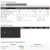 WhoScored vs. Squawka フットボールのレイティングサイトの採点方法について