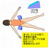 太ももと二の腕を外旋させて、それぞれ股関節と肩関節をしっかりいれるために、くさび型ブロックを使ってみよう~!