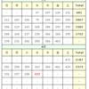 (8/12)本日の感染者数【東京】【新型コロナウイルス】【確定値】