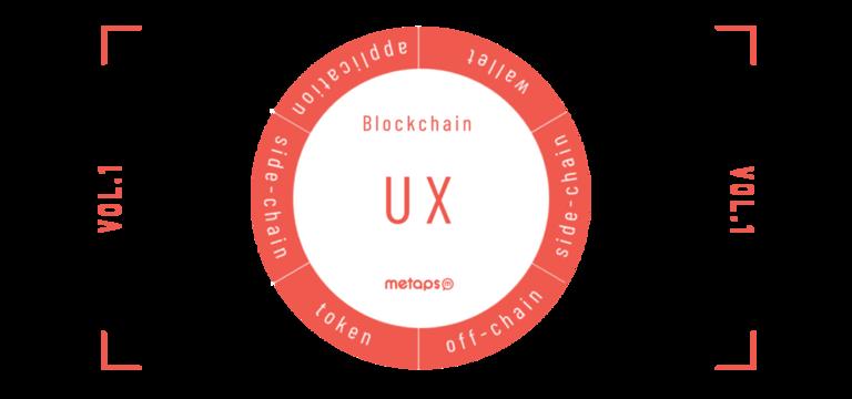 Meetaps_Metaps Blockchain Blog_UX