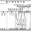 株式会社矢野経済研究所 第61期決算公告