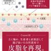 レイヤードコーデが決まる!おしゃれスウェットと終了間近!【coyori】期間限定キャンペーン