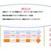 神戸新聞杯2021穴馬予想|シャフリヤールのつけいる隙は?種牡馬データから浮上する馬とは?