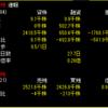 8892日本エスコン株の急騰と空売り残高について