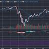 米国市場再び反落。9月はあまり期待せず投資以外のことに時間を使おう。