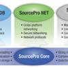 SourcePro 2018リリース / C++アプリケーション開発ライブラリ