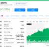 【祝報】マイクロソフトの株価が最高値を更新!アナリストはブルーチップ株としても紹介