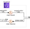 Lobiの画像変換サーバーをImageFlux+Lambda@Edgeで置き換えたはなし