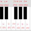 PowerAppsでピアノ演奏を録音&再生するアプリを作る その①