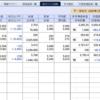 悲痛な叫び、地獄絵図化した日本株も本当の大暴落はこれからが始まりなのか…