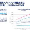 ファーウェイ禁止Googleコンボにより中国壊滅アプリ市場40%が消滅!!