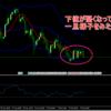 【USD/JPY様子見】下値が堅くなってきた 様子を見たい