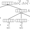 Learning Hierarchical Representation Model for Next Basket Recommendation (SIGIR 2015) 読んだ