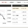 3月17日 端株3銘柄購入