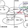 「小池百合子応援」でネトウヨと共闘する民進党・TBS・都会保守(=「リベラル」)