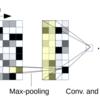 文字レベルの畳込みニューラルネットワークによる文書分類
