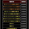 【DQMSL】おまけふくびき80連結果!(おまけ16連)