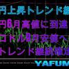 3月27日(土)【Weekly】ドル円・ユーロドルの今週のチャート分析・環境認識・来週のチャート予想『ドル円上昇トレンド継続』