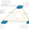 【CCNA職業訓練28日目】VirtualBoxのUbuntuTFTPがうまくいかない。