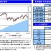楽天・全世界株式インデックス・ファンド 6月運用レポート