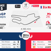 MotoGP/Moto 2 −フランス