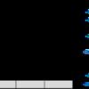 2020年9月の売買記録、保有資産状況(外国株)