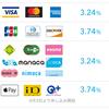 クレジットカードと電子マネーがスマホ決済できる『Airペイ』