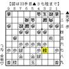 対矢倉左美濃急戦(居角左美濃)の最新研究-居玉、4六角型(2016/07/09)